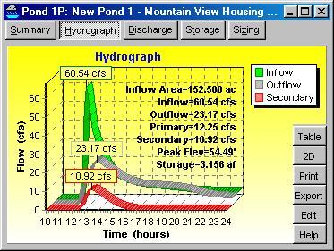 hydrocad download full version